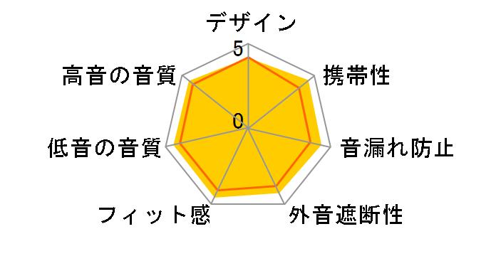 XBA-N3