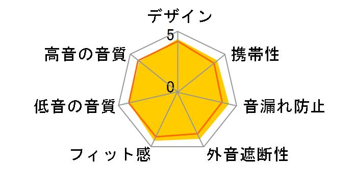 XBA-N1