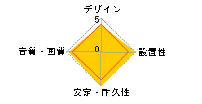 RP-CHK10 [1m]