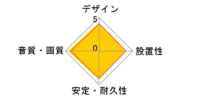 RP-CHK15 [1.5m]