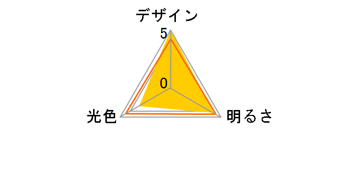 ECOHiLUX LDA7N-G-FC [昼白色]