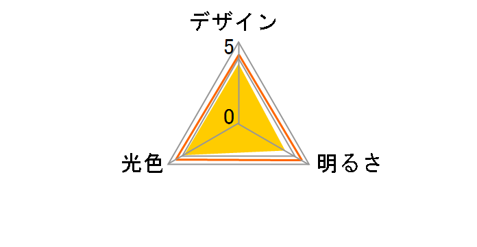 LDA7L-H/60W [電球色]
