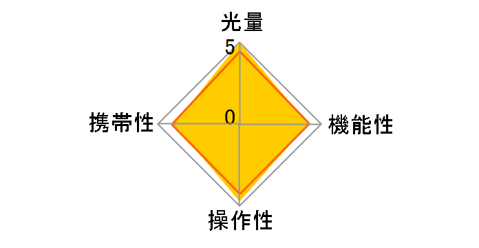 STF-8