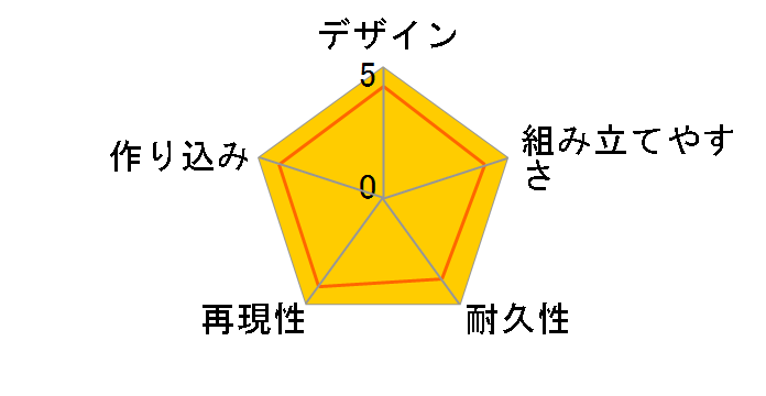 HG 1/144 シャア専用ザクI