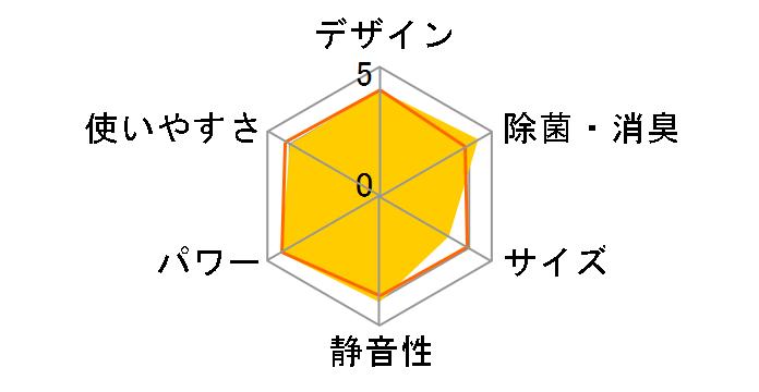 霧ヶ峰 MSZ-ZXV4017S-W [ウェーブホワイト]
