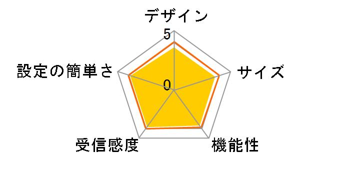 WN-AX2033GR [ミレニアム群青]