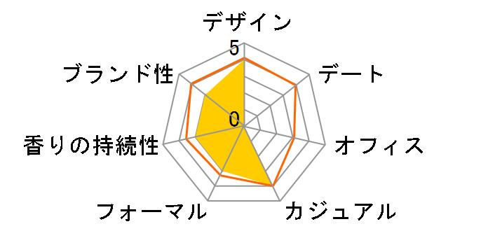 シーケーツー EDT 50ml
