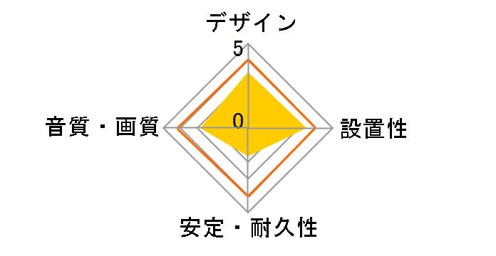 DH-HDPS14E15BK [1.5m]