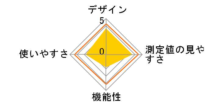 BP-223