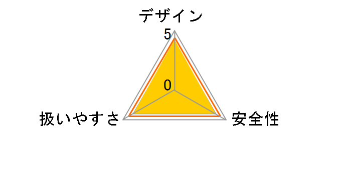 WR18DBDL2 (2LYPK)