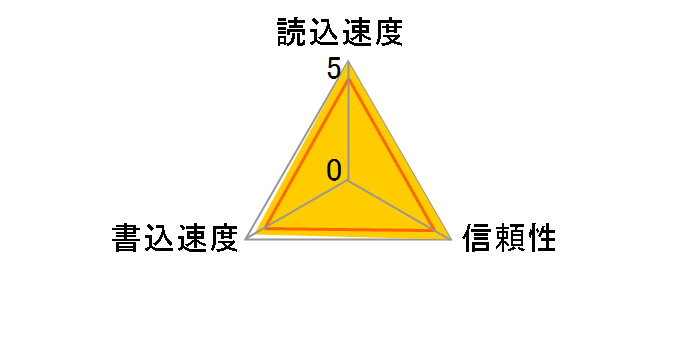 SDSDXVE-064G-JNJIP [64GB]