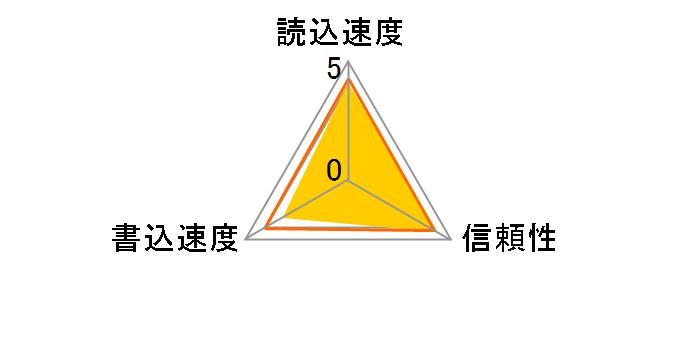 SDSDUSC-032G-JNJIN [32GB]