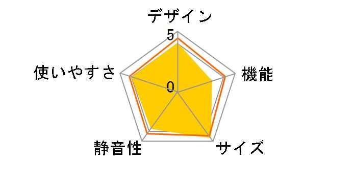 UR-D90J