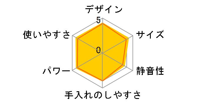 クラッシュミルサー IFM-C20G