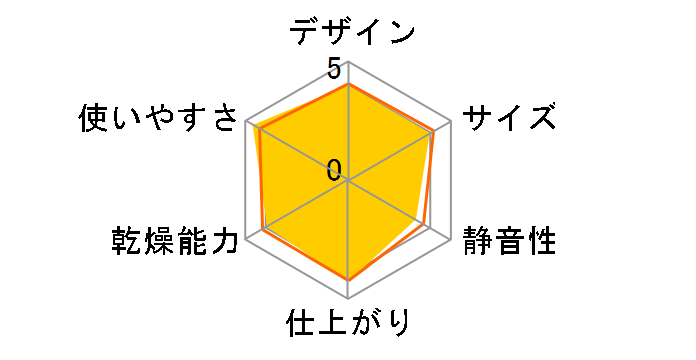 カラリエ SD-C1