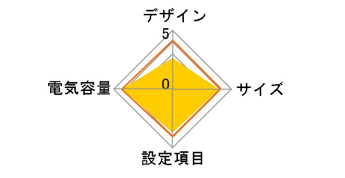 BE550M1-JP