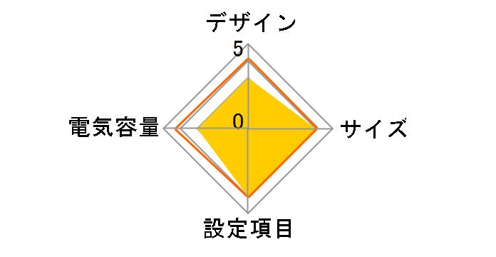 BE750M2-JP