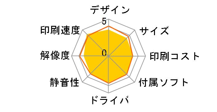 プリビオ ワークス MFC-J6980CDW