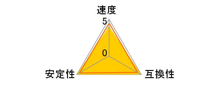 F4-3200C16Q-32GTZR [DDR4 PC4-25600 8GB 4枚組]