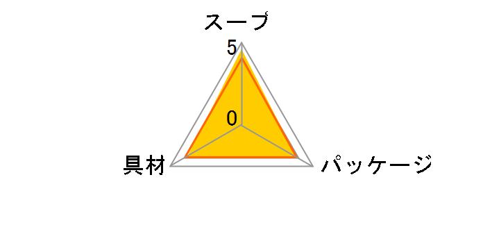 スープカレーワンタン 29g ×12食