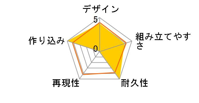 RG 1/144 ガンダムアストレイ ゴールドフレーム天ミナ