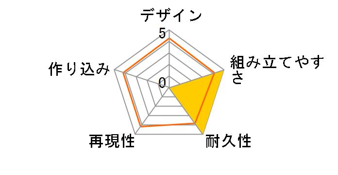 HGBF 1/144 すーぱーふみなアクシズエンジェル Ver.