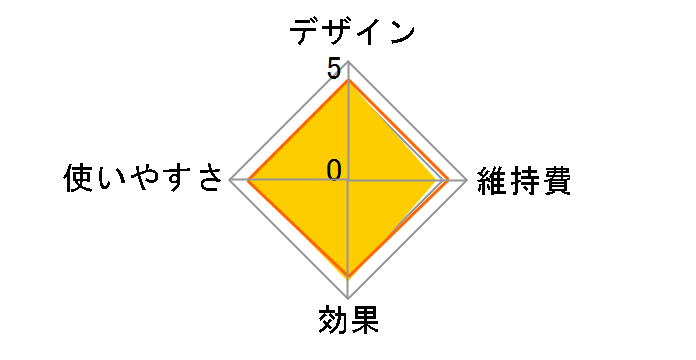 角質クリア ES-WE22