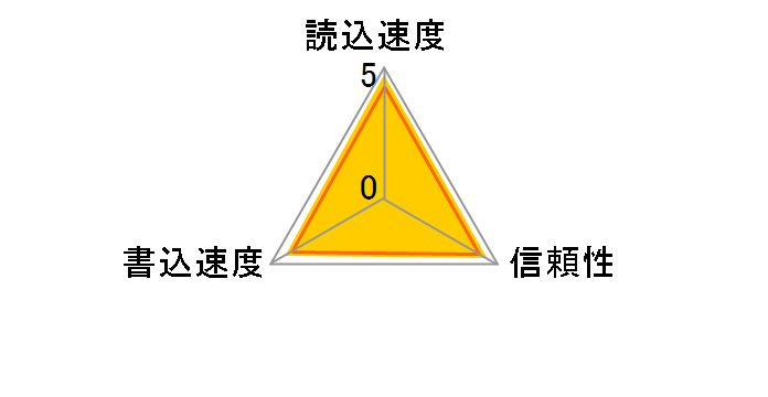 SDSDXVE-064G-GNCIN [64GB]