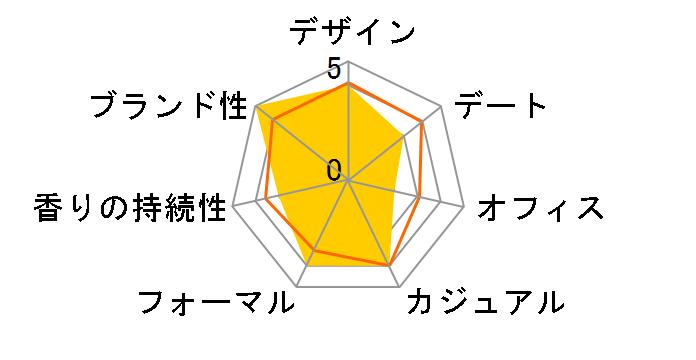 No.5 ロー EDT 50ml