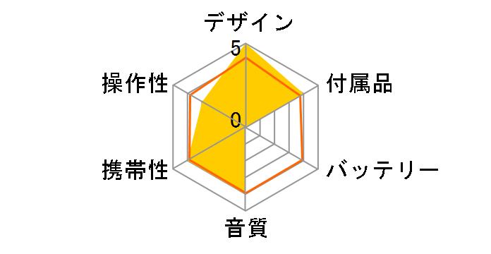 SAD-3902/A [ブルー]