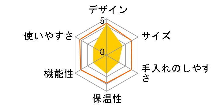 MJ-CM1