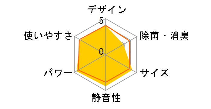 霧ヶ峰 MSZ-GE4017S