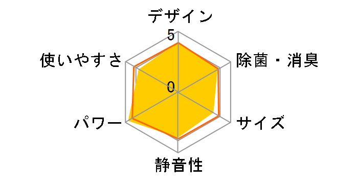 霧ヶ峰 MSZ-L3617
