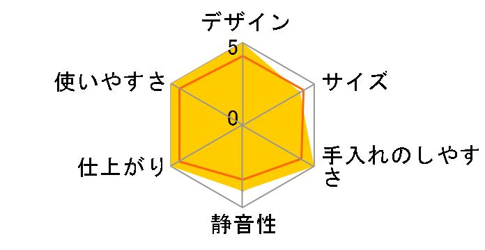 米冷え〜る+mill NCP-20W