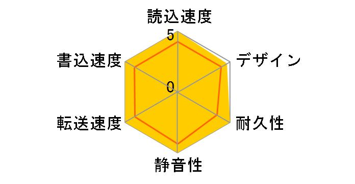 HD-LL4.0U3-BKF [ブラック]