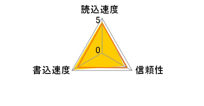 EXCERIA PRO SDXU-C128G [128GB]