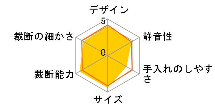 GSHM06M
