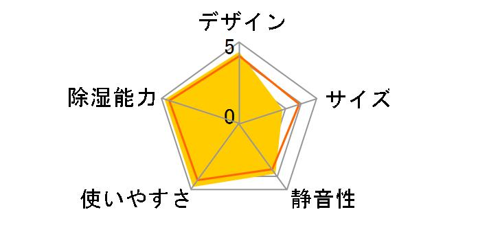 CD-H1017