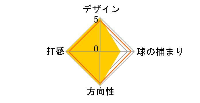 セレクト 16 ニューポート 3 パター [33インチ]