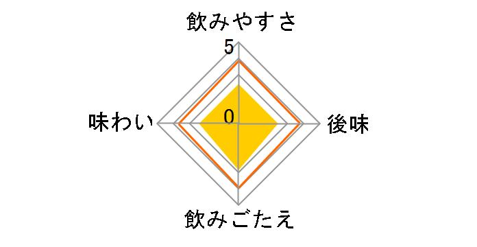 サントリー ソーダ 490ml ×24本