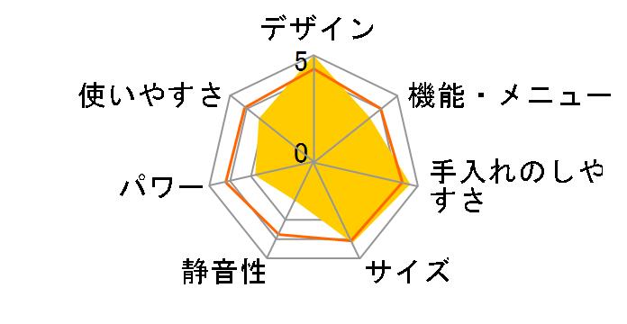 IMB-FM18-6 [60Hz専用(西日本)]