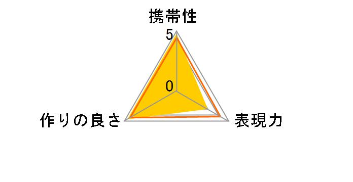 エクステンションチューブ EF25II