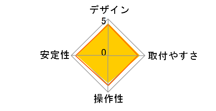 GH-AMCD01