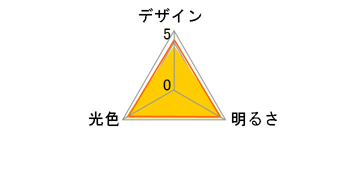 LDA8DGKUNS [昼光色]