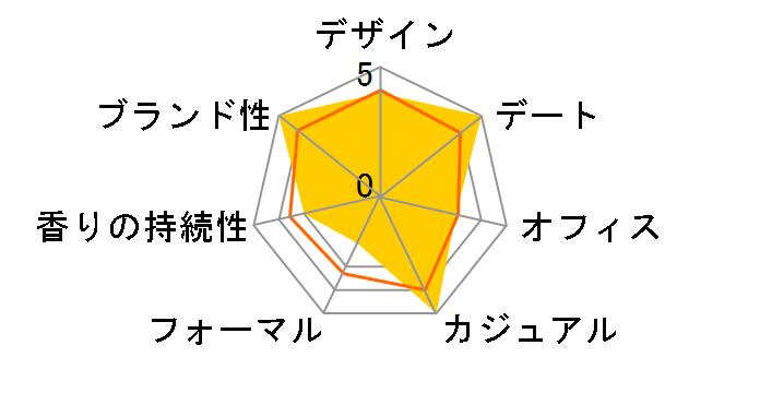 サムライ アクアクルーズ EDT 50ml