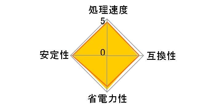 Ryzen 5 1400 BOX