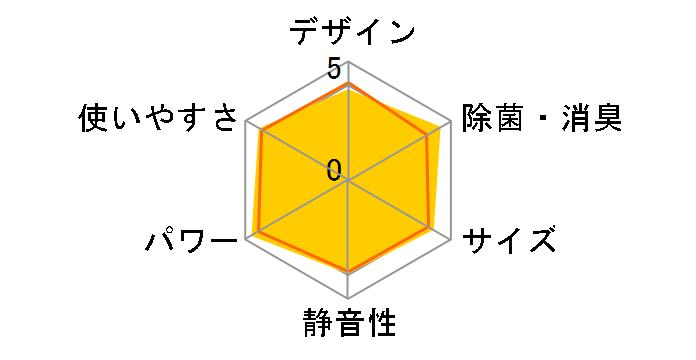 nocria AS-C28G