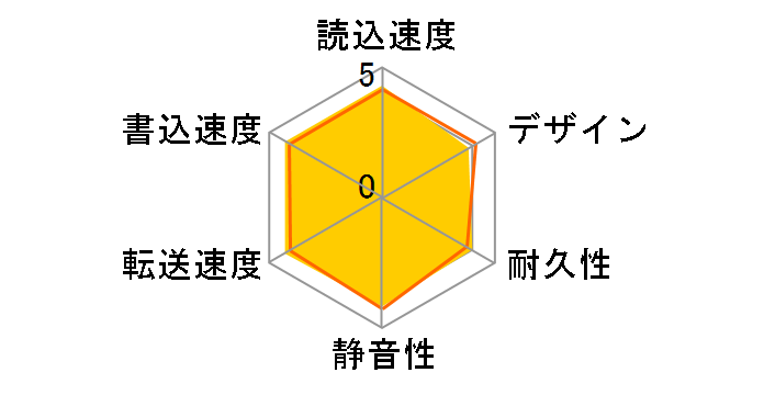 HDCZ-UT1W [ホワイト]