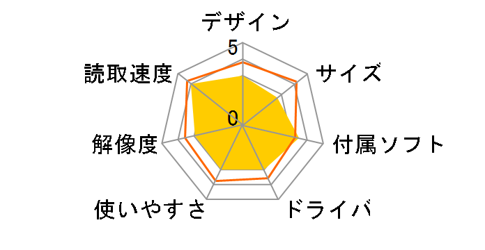 400-SCN041