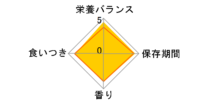 懐石zeppin 5つのしあわせ 220g(22gx10袋入/箱)